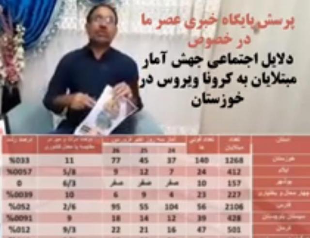 دلایل اجتماعی جهش آمار مبتلایان به کرونا ویروس در خوزستان