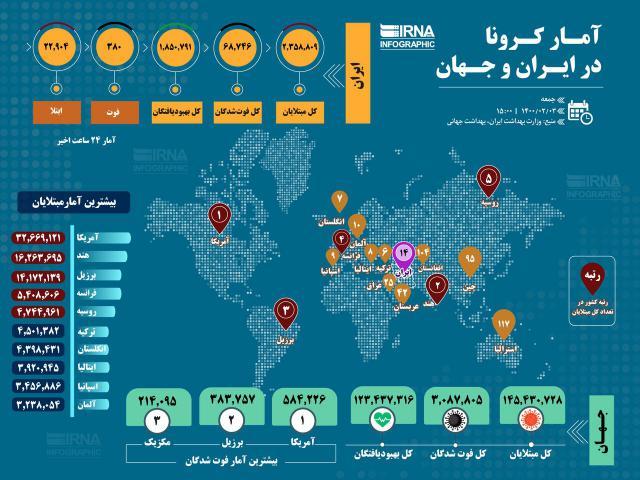 آمار کرونا در ایران و جهان (۱۴۰۰/۰۲/۰۳)