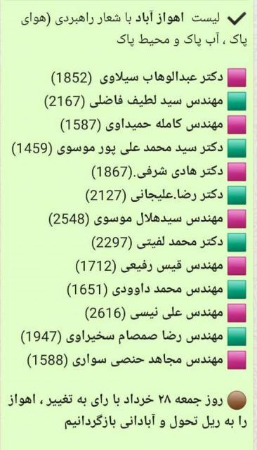 لیست «اهواز آباد» برای انتخابات ششمین دوره شورای کلانشهر اهواز منتشر شد